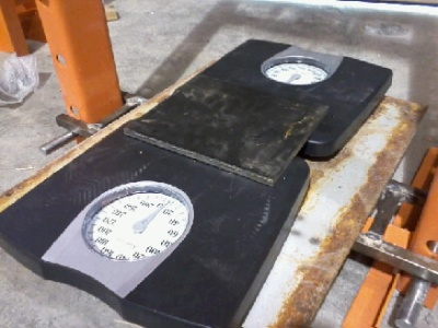 Test Press Scales